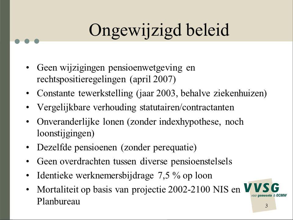 Ongewijzigd beleid Geen wijzigingen pensioenwetgeving en rechtspositieregelingen (april 2007)