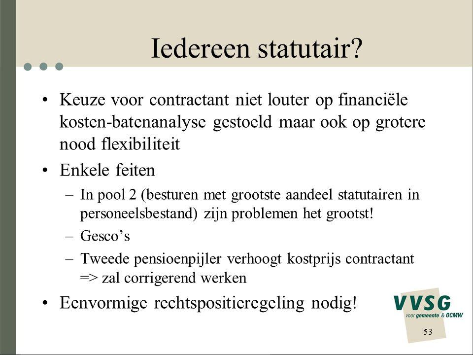 Iedereen statutair Keuze voor contractant niet louter op financiële kosten-batenanalyse gestoeld maar ook op grotere nood flexibiliteit.