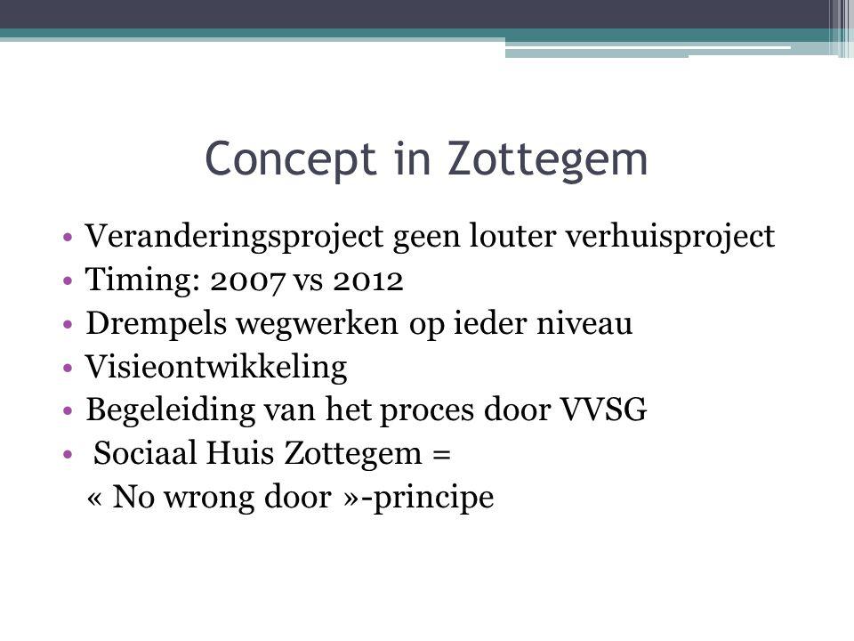 Concept in Zottegem Veranderingsproject geen louter verhuisproject