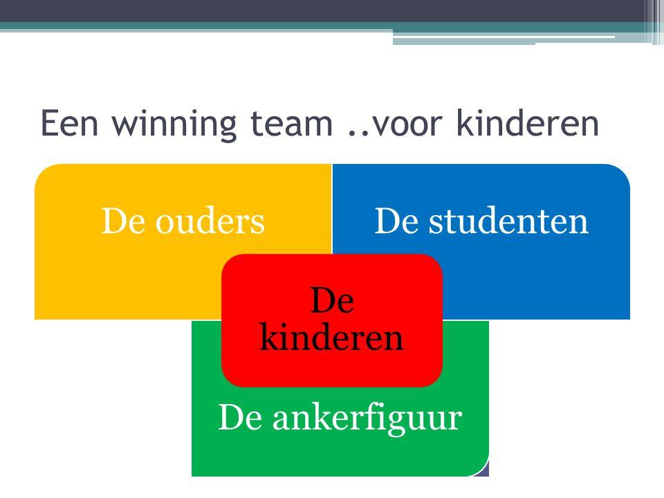 Een winning team ..voor kinderen