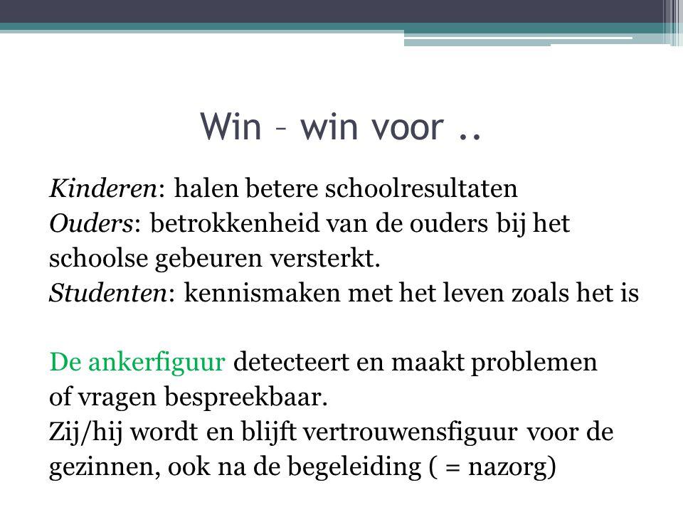 Win – win voor ..