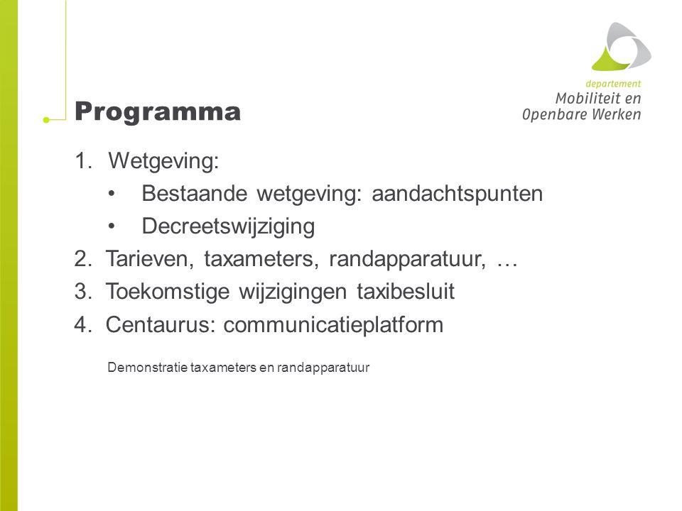 Programma Wetgeving: Bestaande wetgeving: aandachtspunten