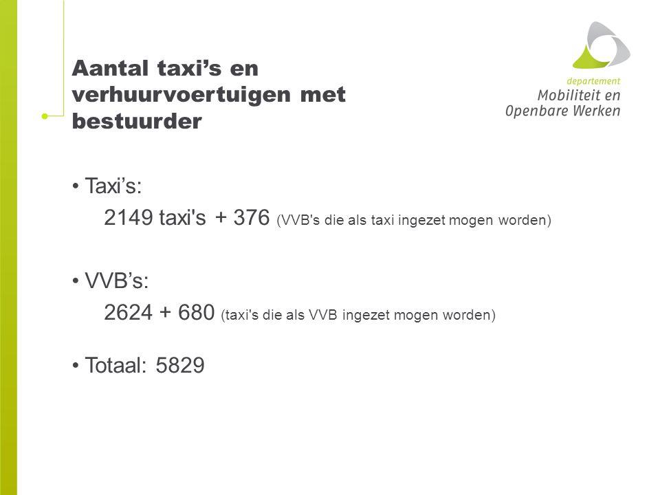 Aantal taxi's en verhuurvoertuigen met bestuurder