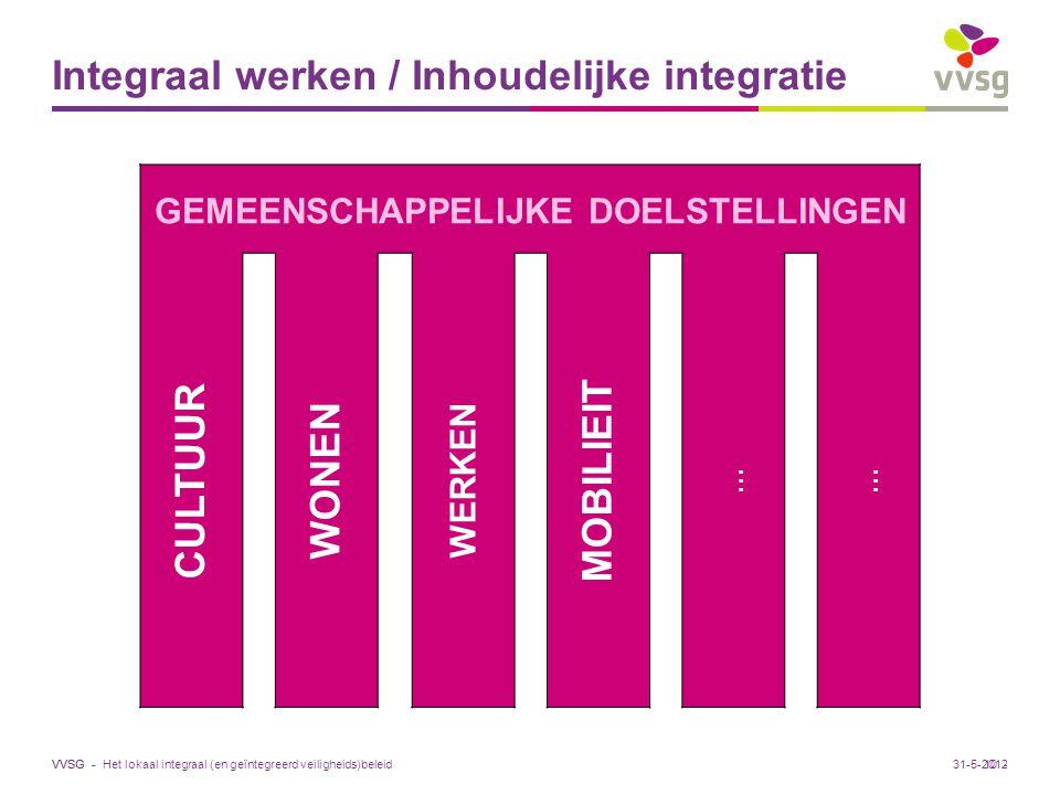 Integraal werken / Inhoudelijke integratie
