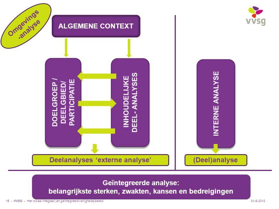 INHOUDELIJKE DEEL- ANALYSES ALGEMENE CONTEXT