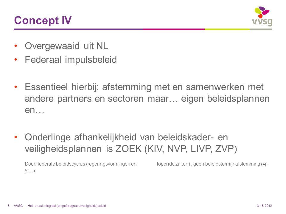 Concept IV Overgewaaid uit NL Federaal impulsbeleid