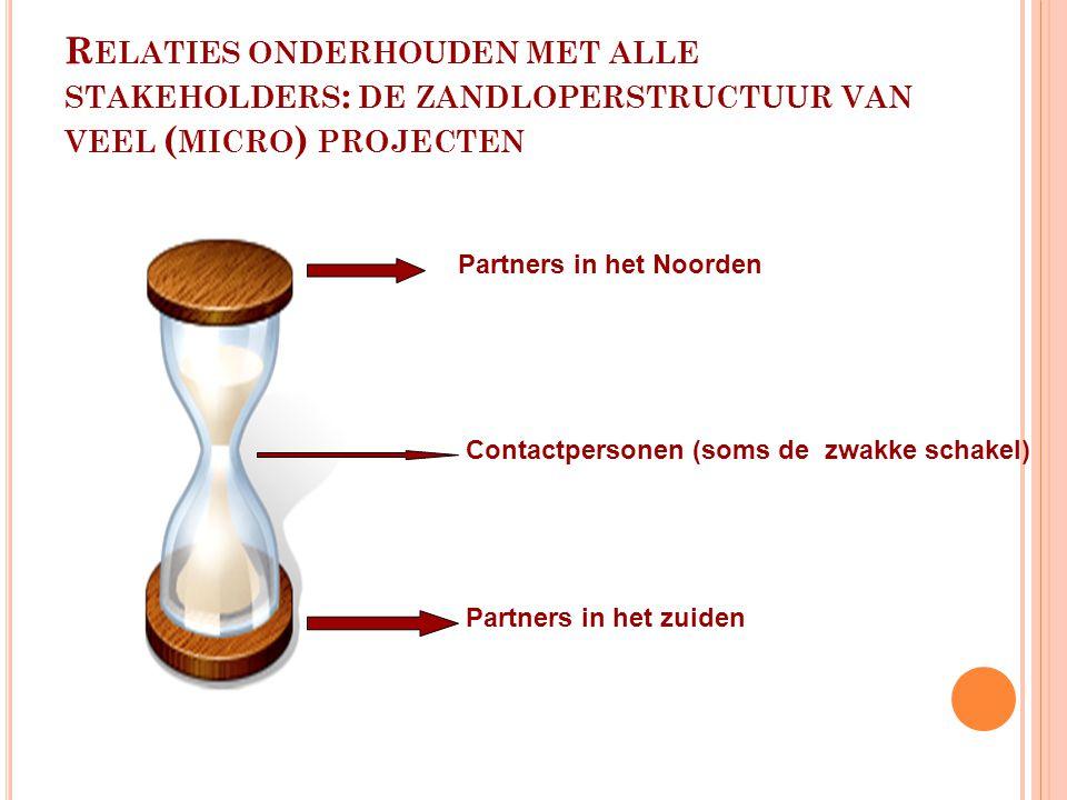 Relaties onderhouden met alle stakeholders: de zandloperstructuur van veel (micro) projecten