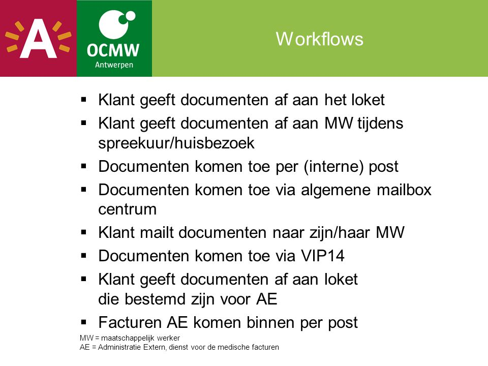 Workflows Klant geeft documenten af aan het loket
