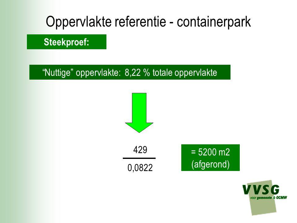 Oppervlakte referentie - containerpark