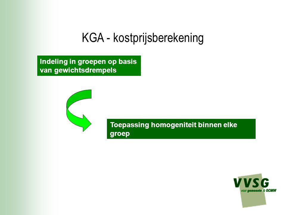 KGA - kostprijsberekening