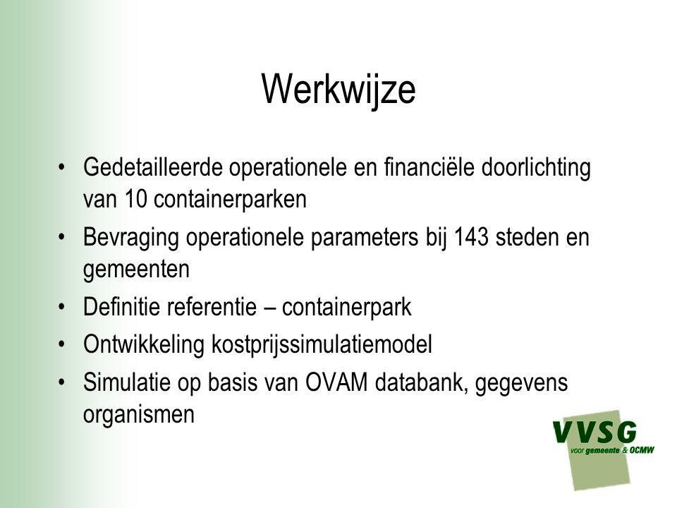 Werkwijze Gedetailleerde operationele en financiële doorlichting van 10 containerparken.