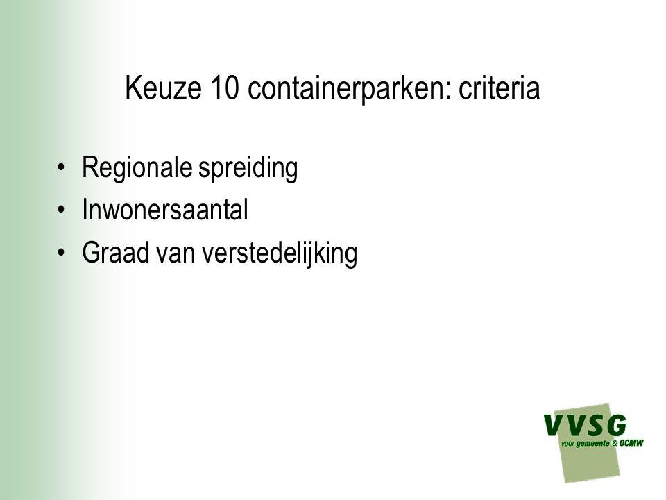 Keuze 10 containerparken: criteria