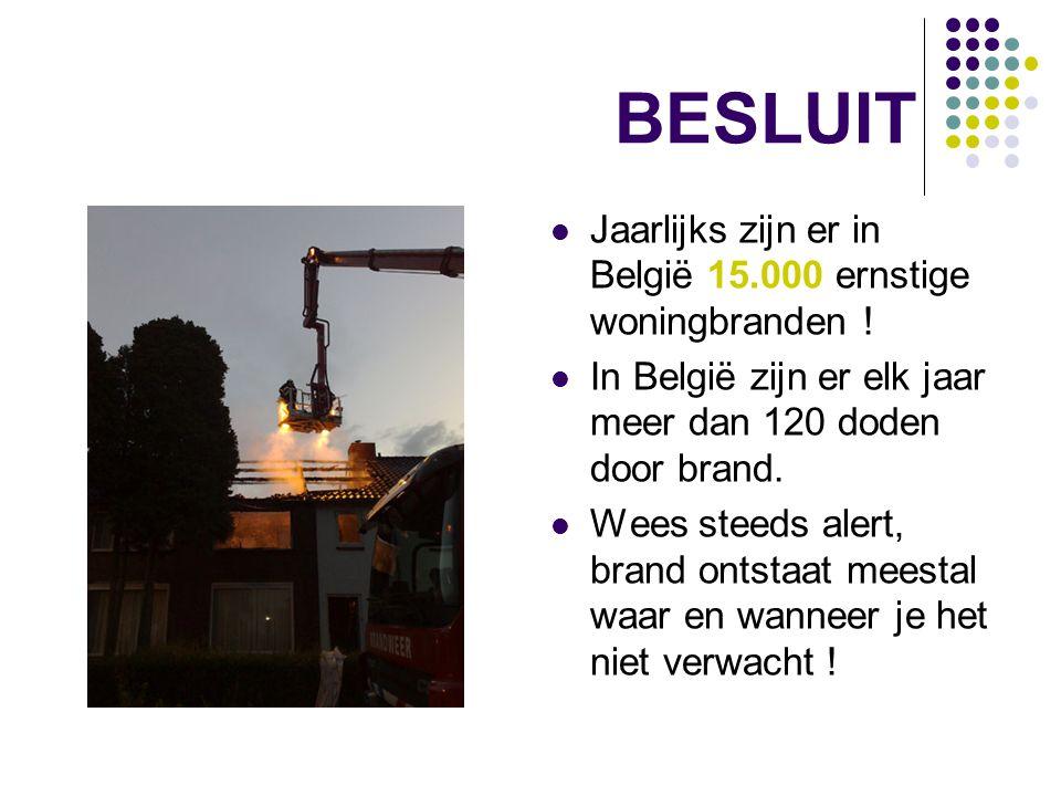 BESLUIT Jaarlijks zijn er in België 15.000 ernstige woningbranden !