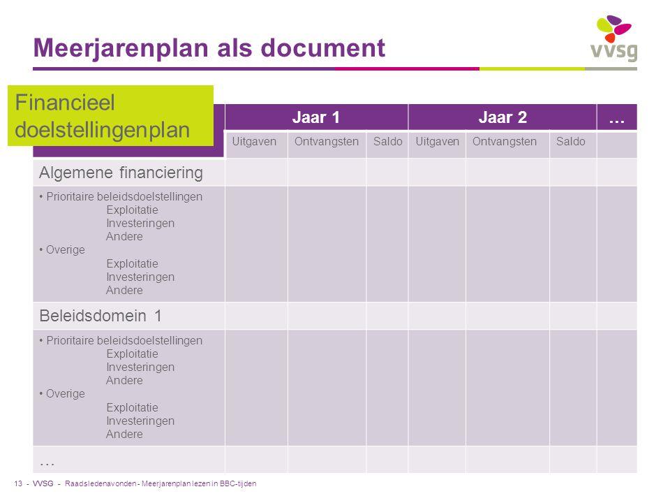 Meerjarenplan als document
