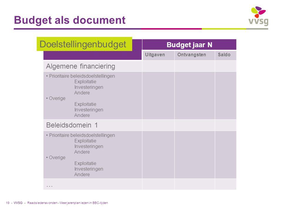 Budget als document Doelstellingenbudget Budget jaar N