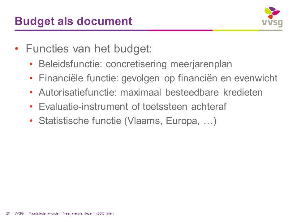 Functies van het budget: