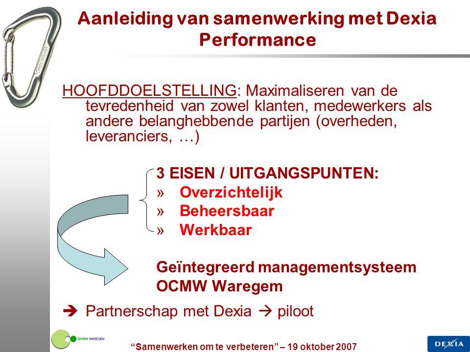 Aanleiding van samenwerking met Dexia Performance