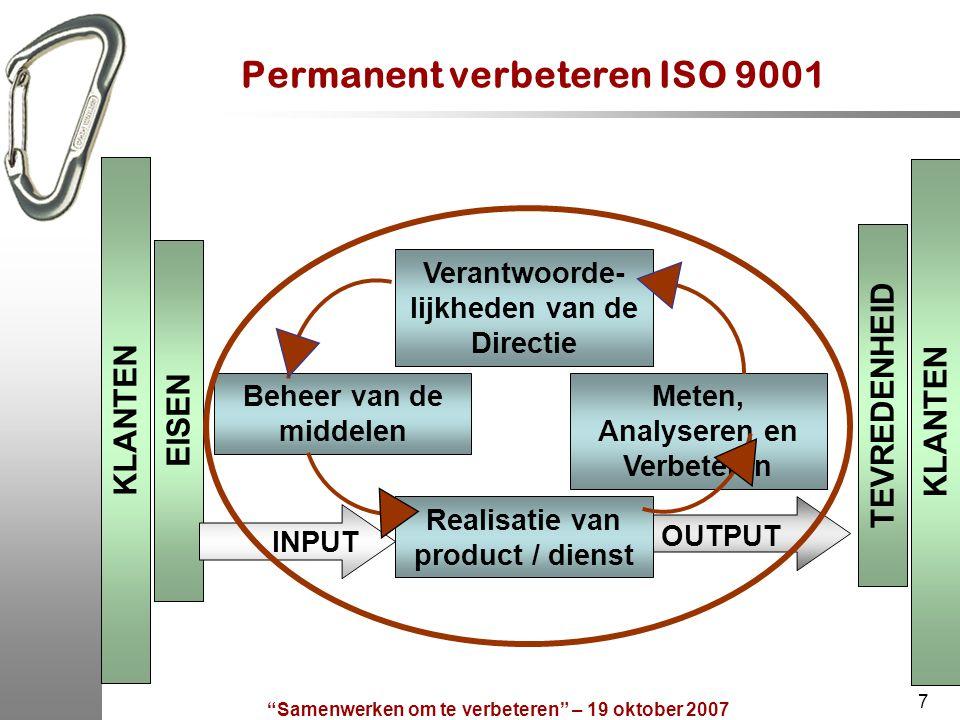 Permanent verbeteren ISO 9001
