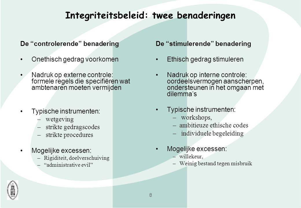Integriteitsbeleid: twee benaderingen