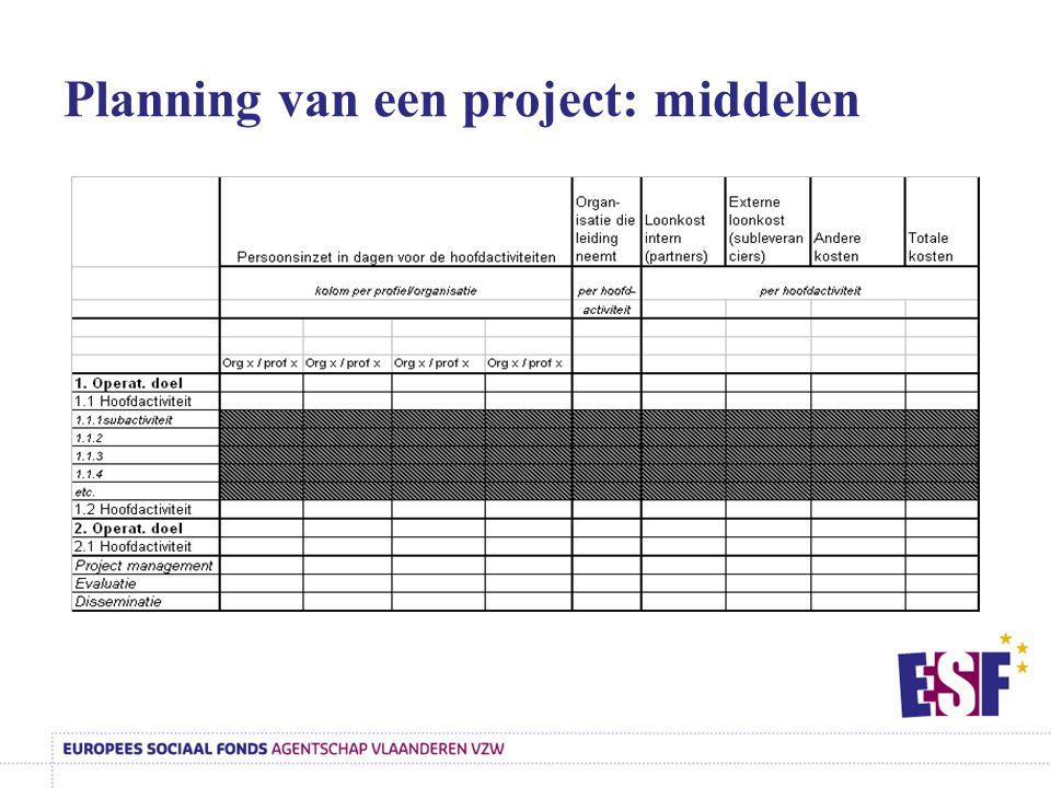 Planning van een project: middelen