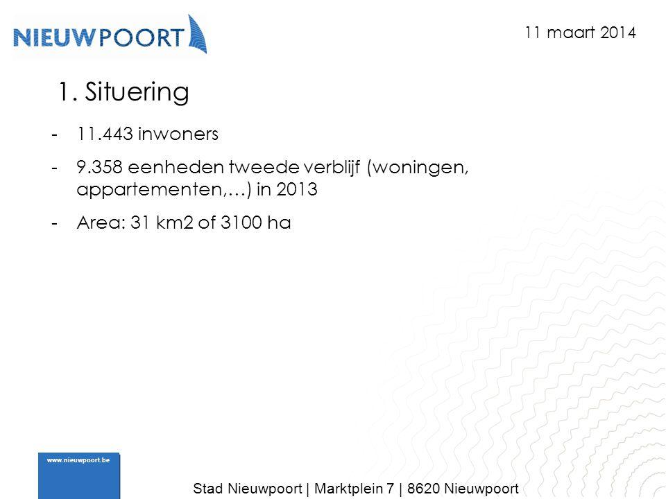 11 maart 2014 1. Situering. 11.443 inwoners. 9.358 eenheden tweede verblijf (woningen, appartementen,…) in 2013.