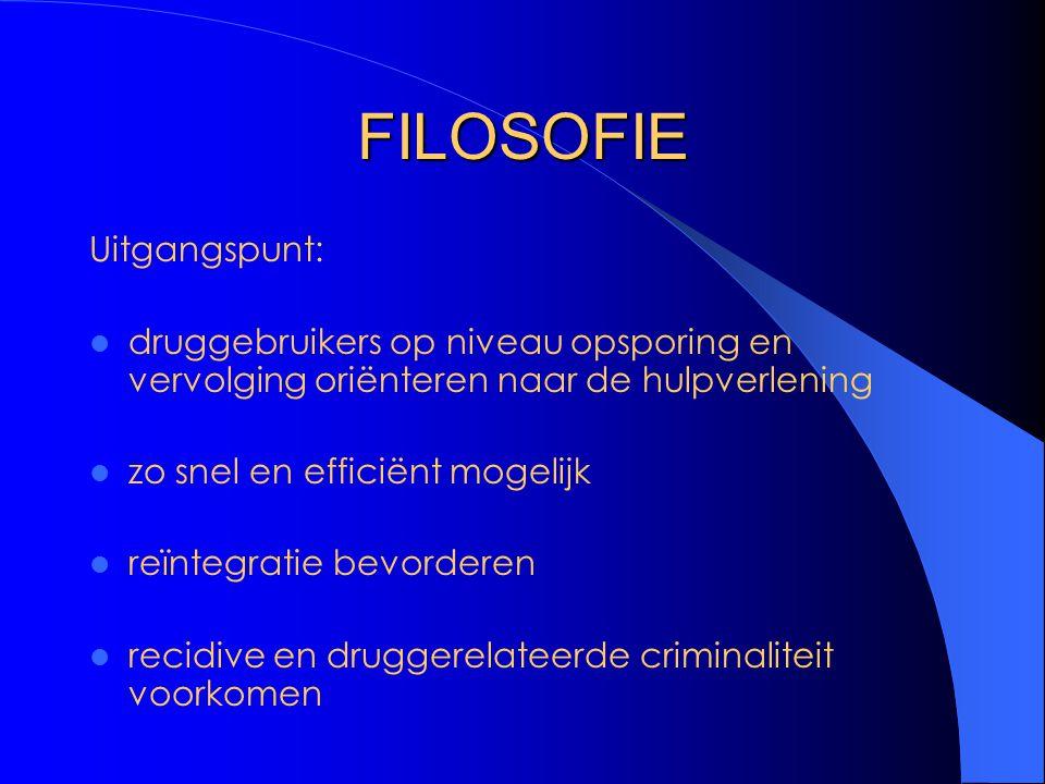 FILOSOFIE Uitgangspunt: