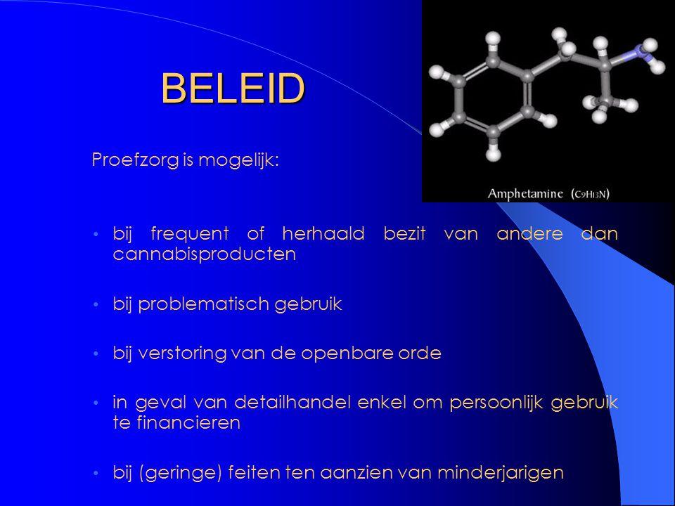 BELEID Proefzorg is mogelijk: