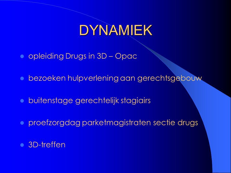 DYNAMIEK opleiding Drugs in 3D – Opac