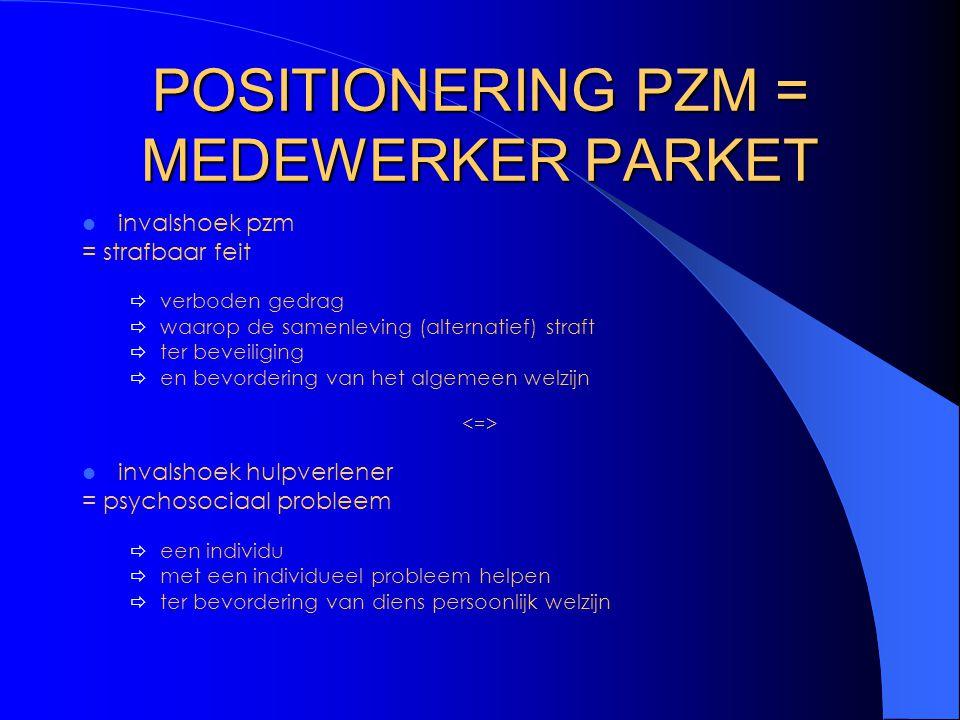 POSITIONERING PZM = MEDEWERKER PARKET