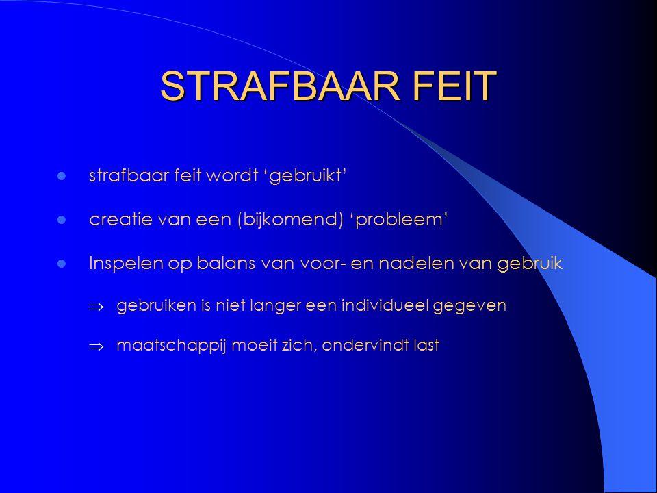 STRAFBAAR FEIT strafbaar feit wordt 'gebruikt'