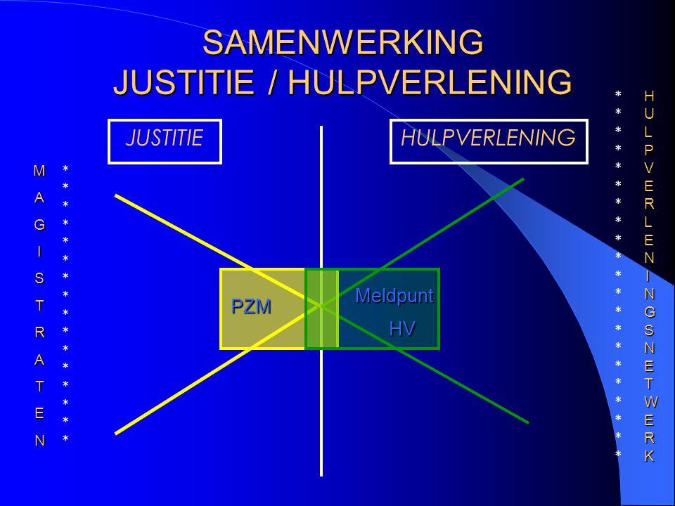 SAMENWERKING JUSTITIE / HULPVERLENING