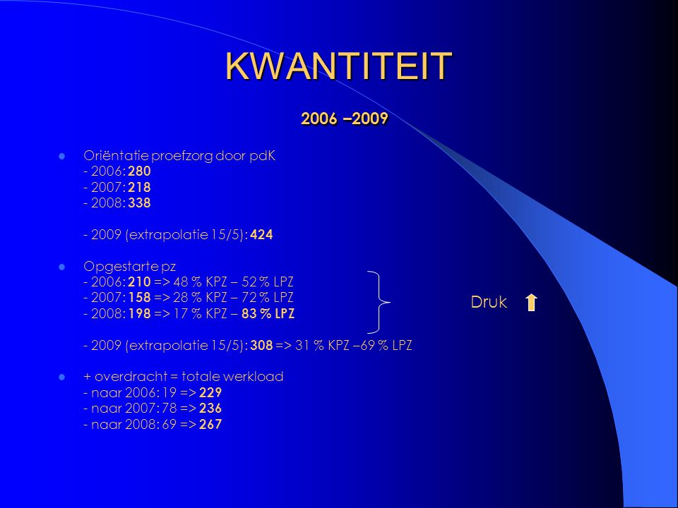 KWANTITEIT 2006 –2009 Druk Oriëntatie proefzorg door pdK - 2006: 280