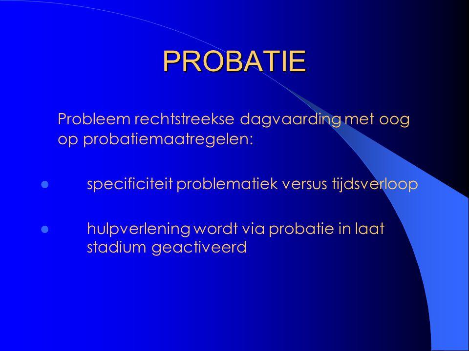 PROBATIE Probleem rechtstreekse dagvaarding met oog op probatiemaatregelen: specificiteit problematiek versus tijdsverloop.