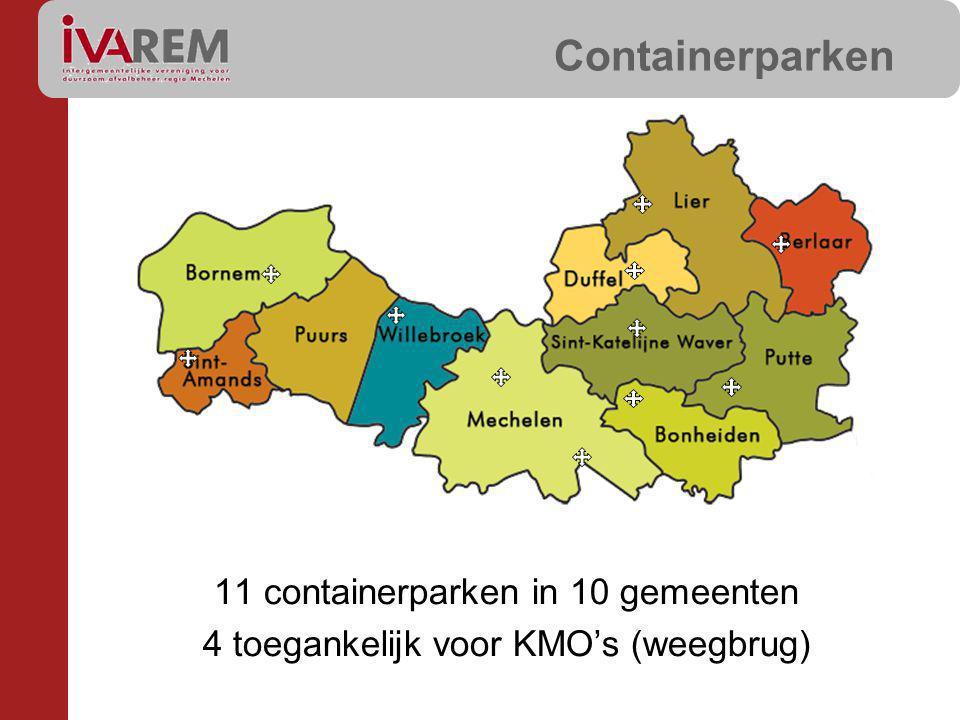 Containerparken 11 containerparken in 10 gemeenten 4 toegankelijk voor KMO's (weegbrug)
