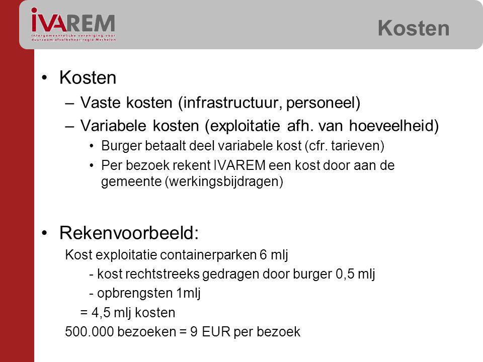 Kosten Kosten Rekenvoorbeeld: Vaste kosten (infrastructuur, personeel)