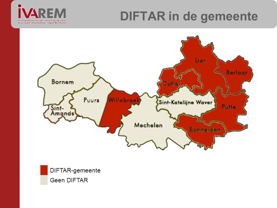 DIFTAR in de gemeente DIFTAR-gemeente Geen DIFTAR Doel van DIFTAR