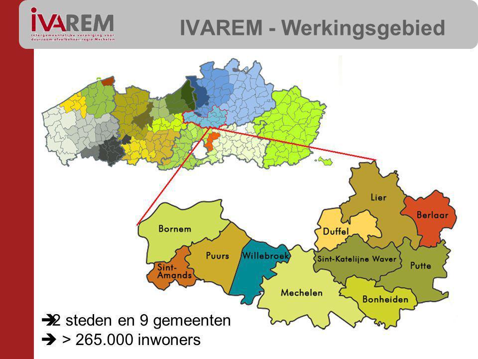IVAREM - Werkingsgebied