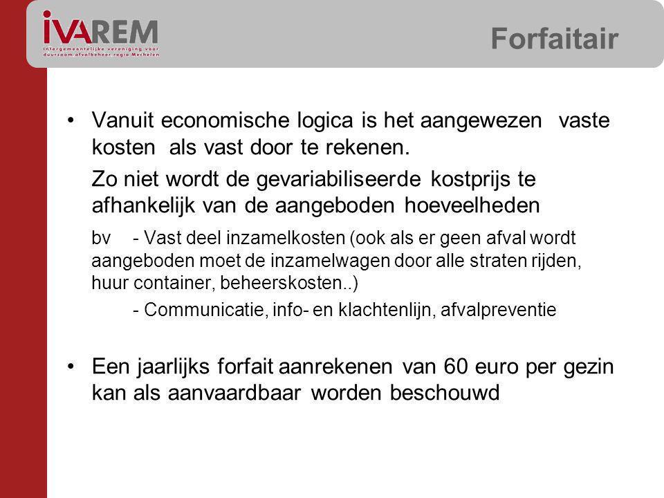 Forfaitair Vanuit economische logica is het aangewezen vaste kosten als vast door te rekenen.
