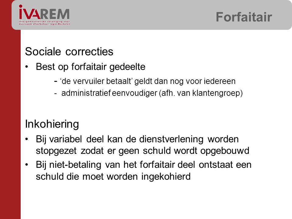 Forfaitair Sociale correcties Inkohiering Best op forfaitair gedeelte