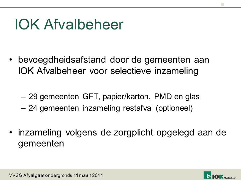 IOK Afvalbeheer bevoegdheidsafstand door de gemeenten aan IOK Afvalbeheer voor selectieve inzameling.