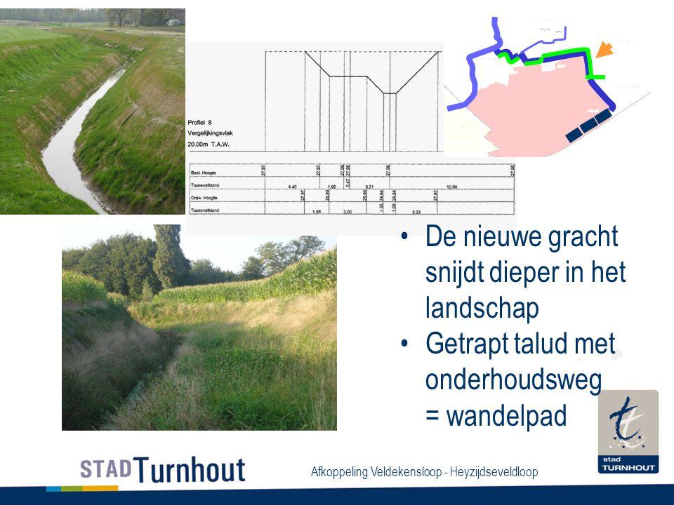 Afkoppeling Veldekensloop - Heyzijdseveldloop