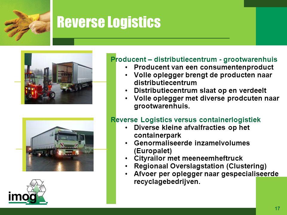 Reverse Logistics Producent – distributiecentrum - grootwarenhuis