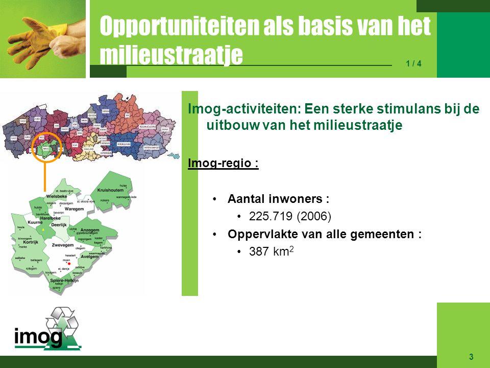 Opportuniteiten als basis van het milieustraatje