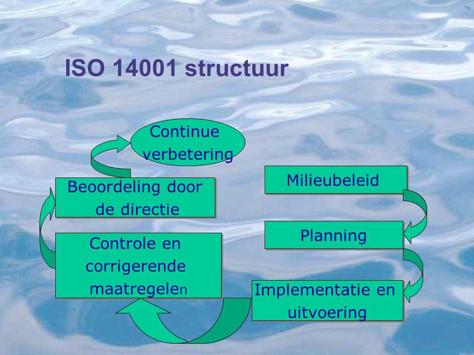ISO 14001 structuur Continue verbetering Milieubeleid Beoordeling door