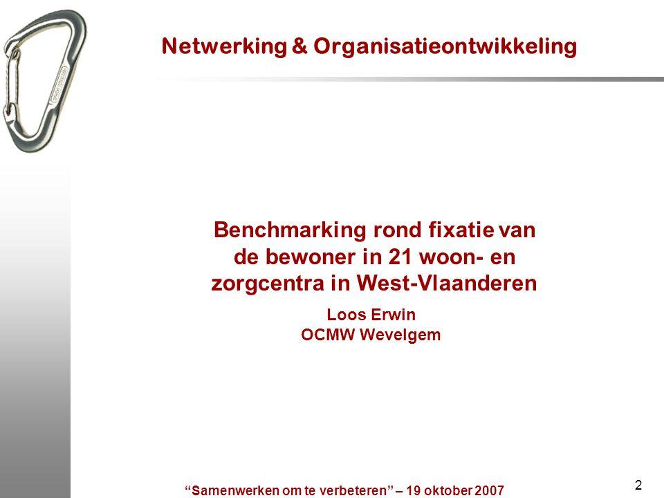 Netwerking & Organisatieontwikkeling