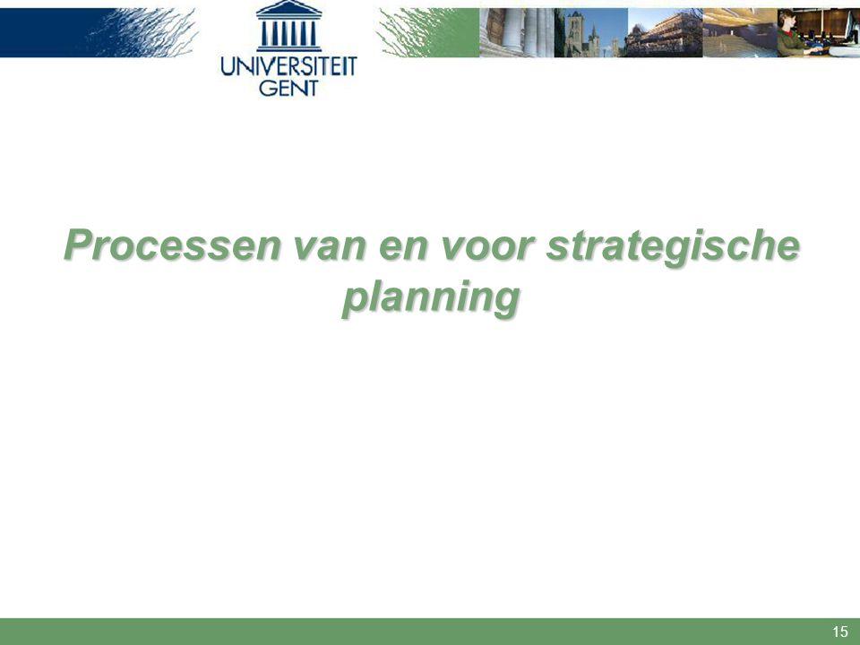 Processen van en voor strategische planning