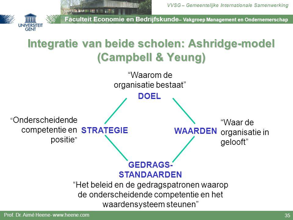 Integratie van beide scholen: Ashridge-model (Campbell & Yeung)