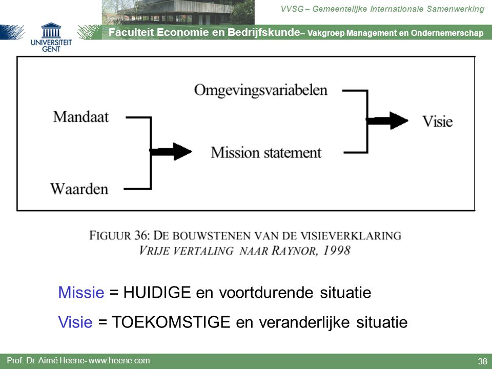 Missie = HUIDIGE en voortdurende situatie