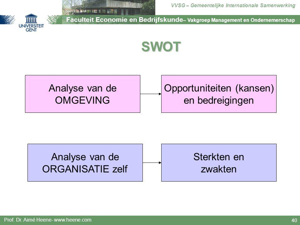 SWOT Analyse van de OMGEVING Opportuniteiten (kansen) en bedreigingen