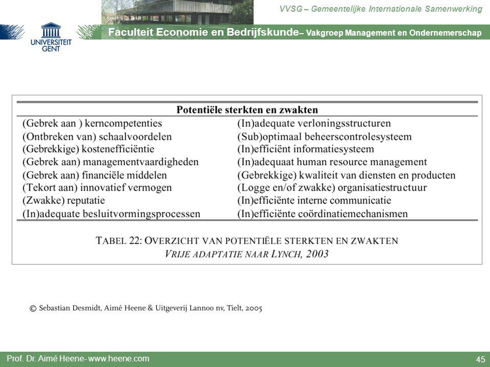 Prof. Dr. Aimé Heene- www.heene.com